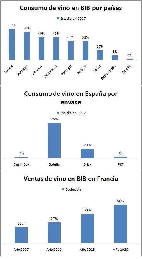 graficos-vino