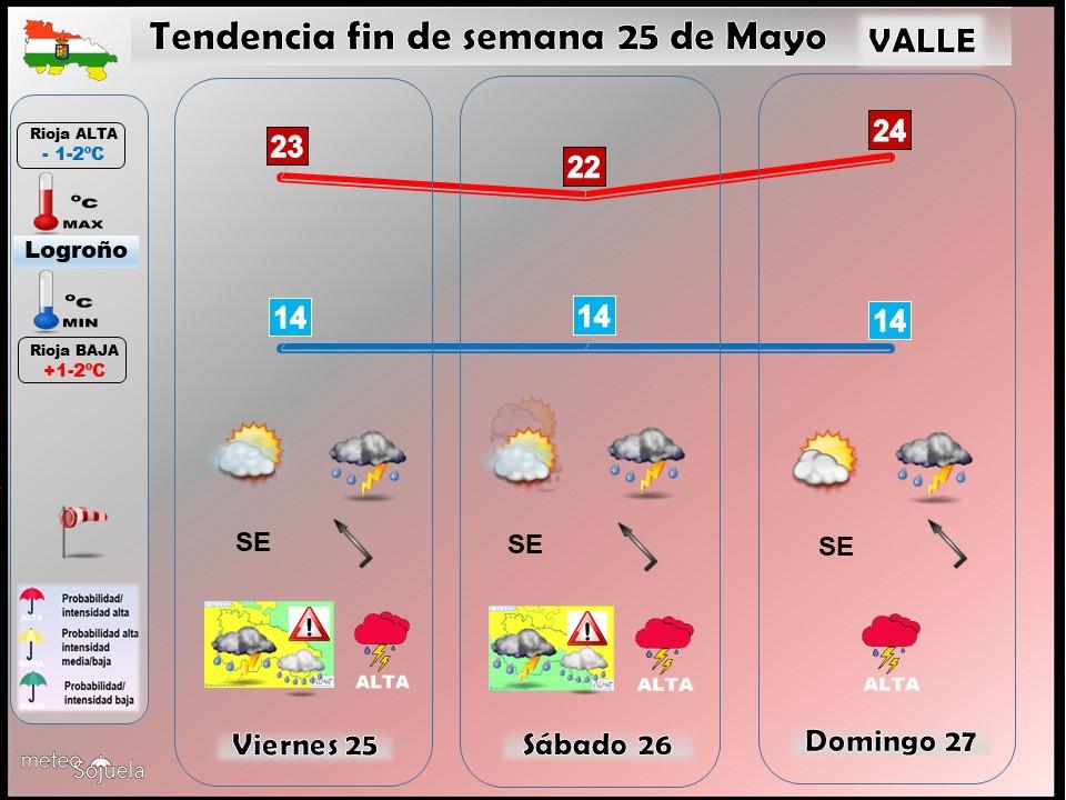 Tendencia del tiempo en La Rioja fin de semana.Meteosojuela